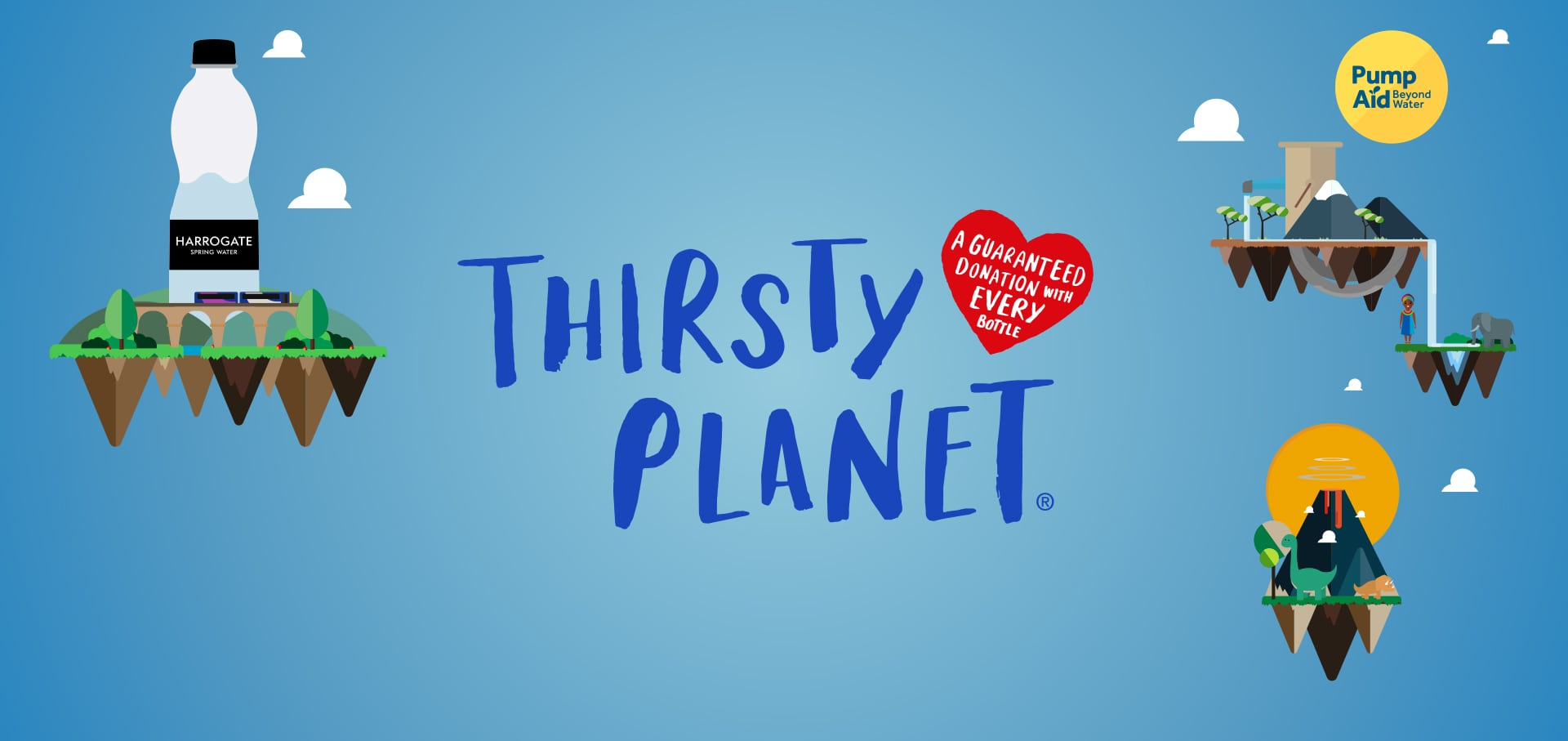 Thirsty Planet